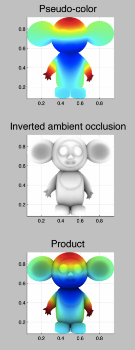 ambient occlusion over pseudo color plot matlab