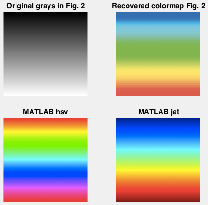 frequency colormap comparison