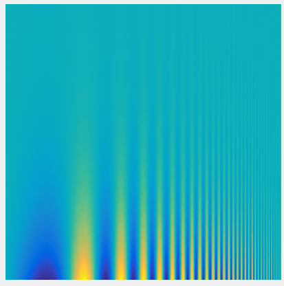 frequency parula