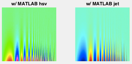 frequency colormap visualization comparison