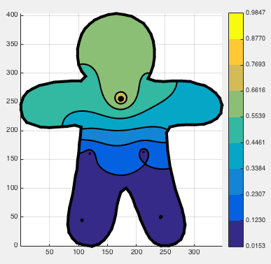 Isoline plots on triangle meshes in Matlab « Alec's Web Log